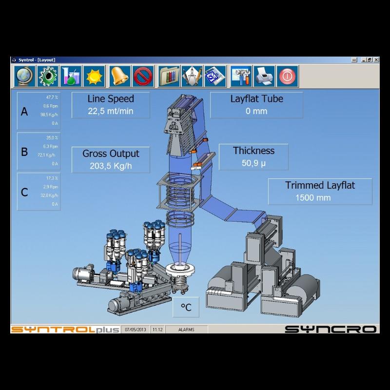 SYNTROL PLUS - SYNCRO Film Hattı Otomasyon Yazılımı